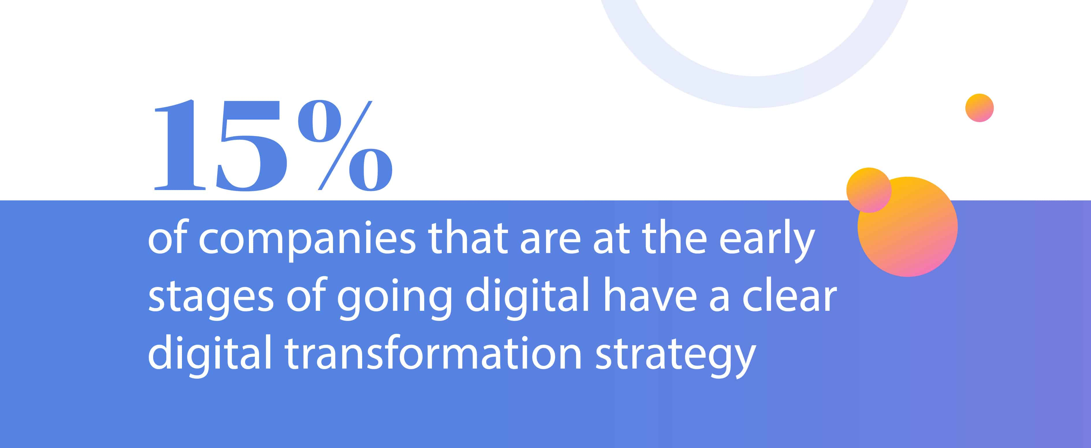 importance of digital transformation strategy