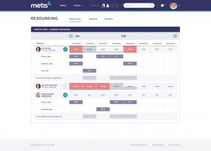 Metis, platform for corporate planning and performance management - Perfectial Case