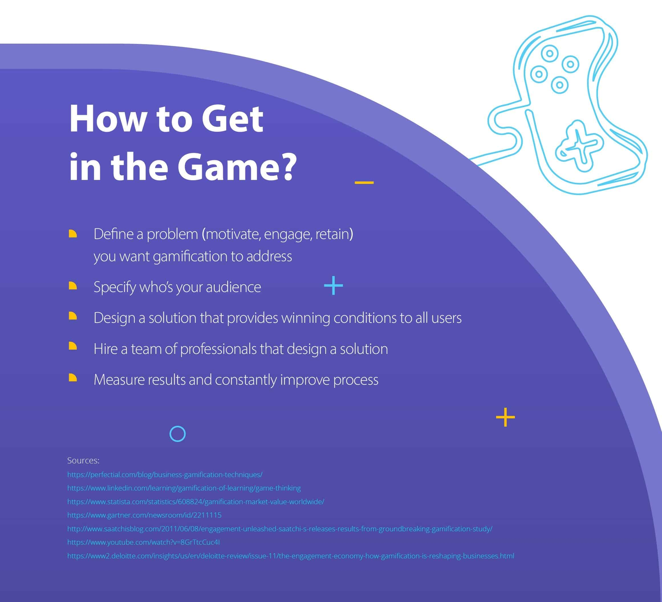 how to apply gamification in business techniques