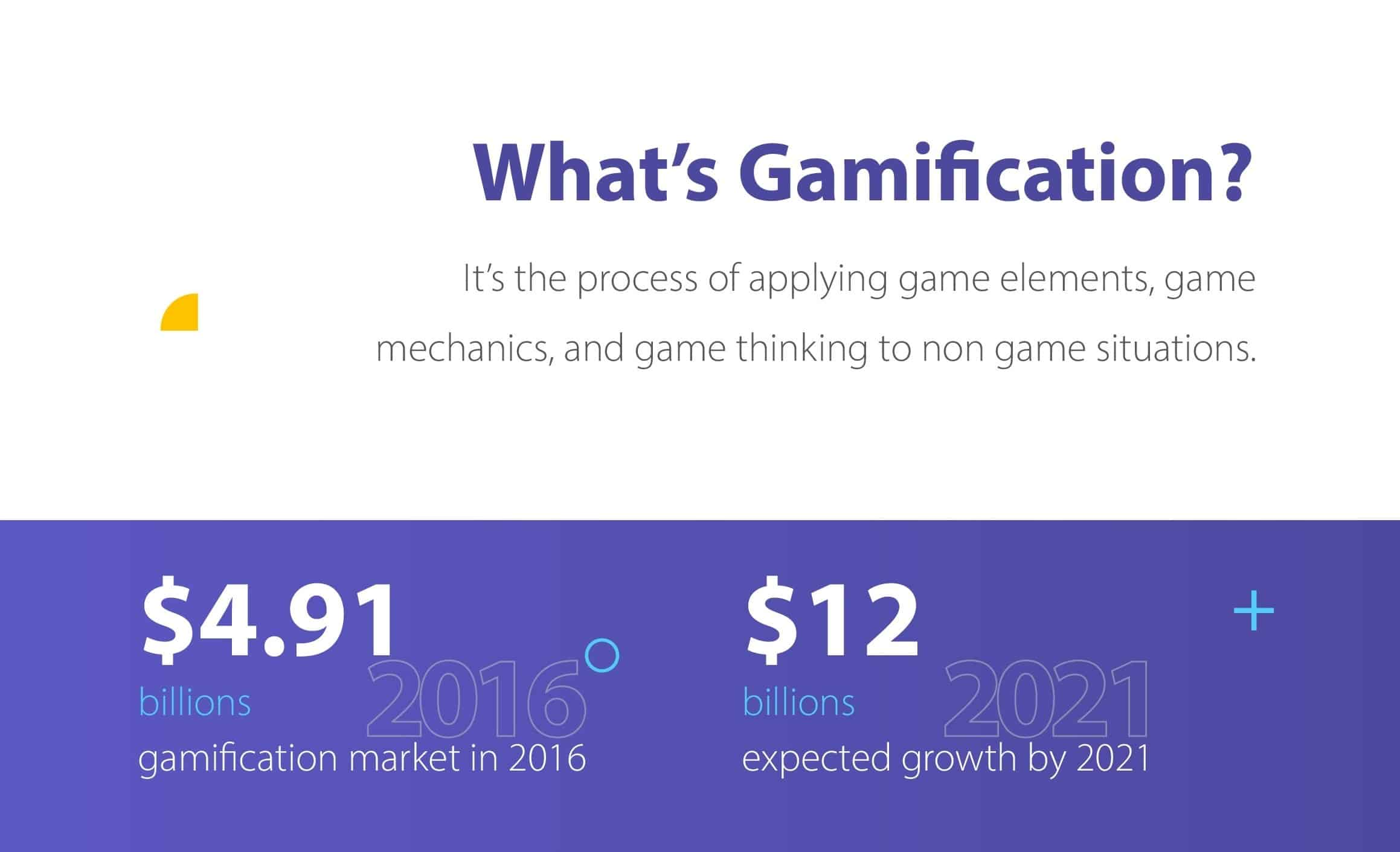 what is gamification in business