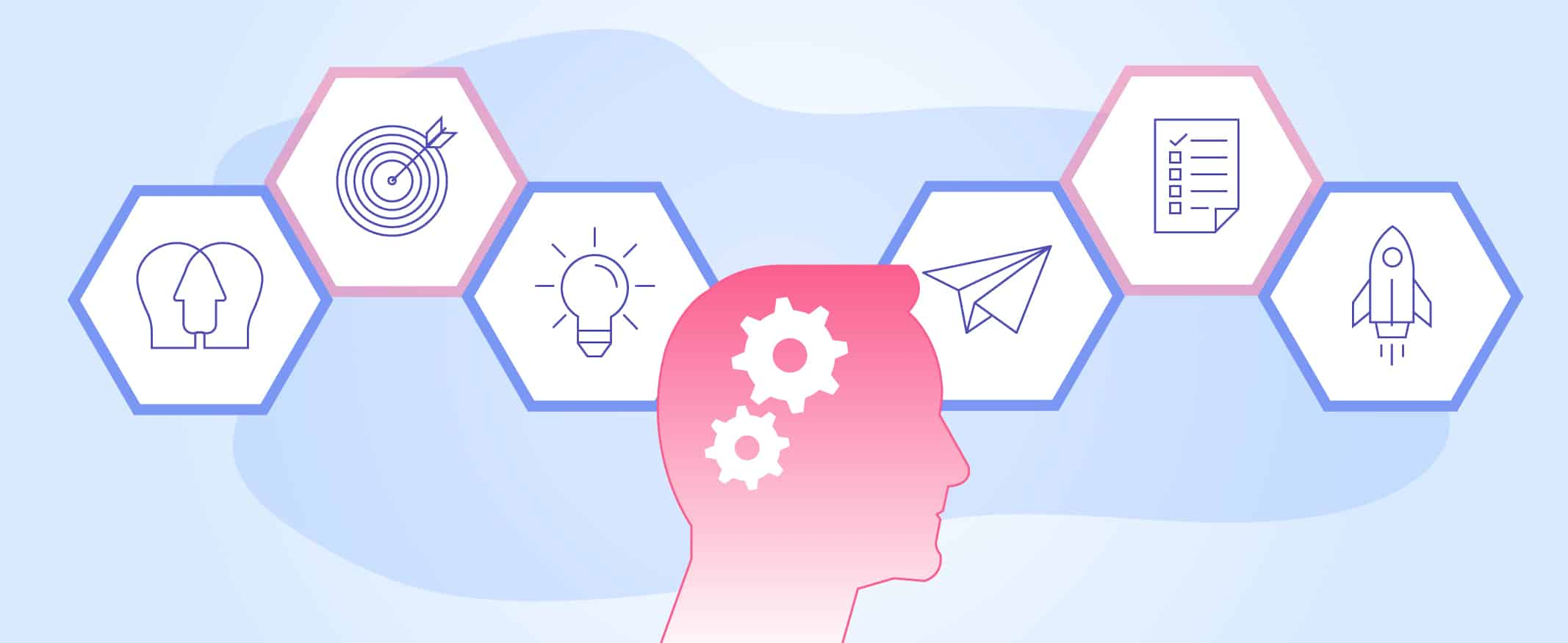 Banking Technology Trends: Design Thinking to Understand What Customers Need